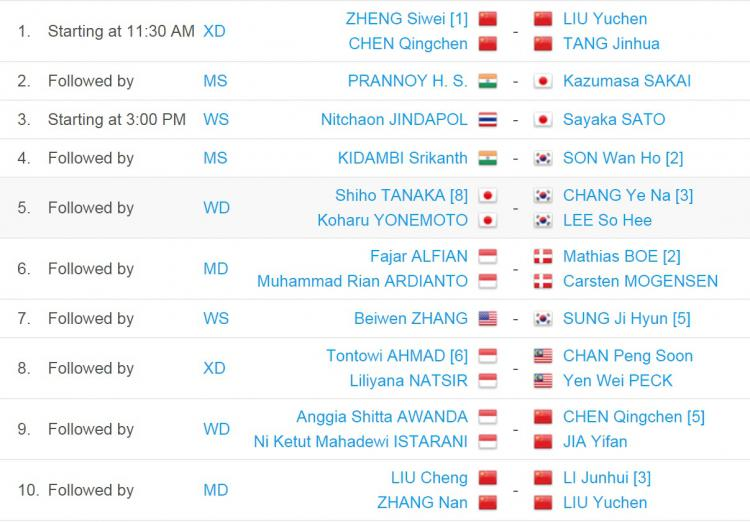 Jadwal Semifinal Indonesia Open 2017 Copyright: tournament software