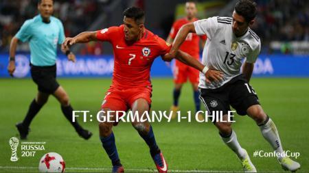Jerman vs Chile. - INDOSPORT