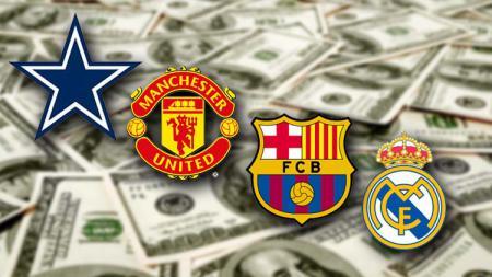 Klub Sepakbola Terkaya di Dunia. - INDOSPORT