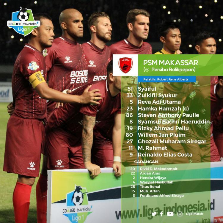 Susunan pemain PSM Makassar Copyright: Twitter/@Liga1Match