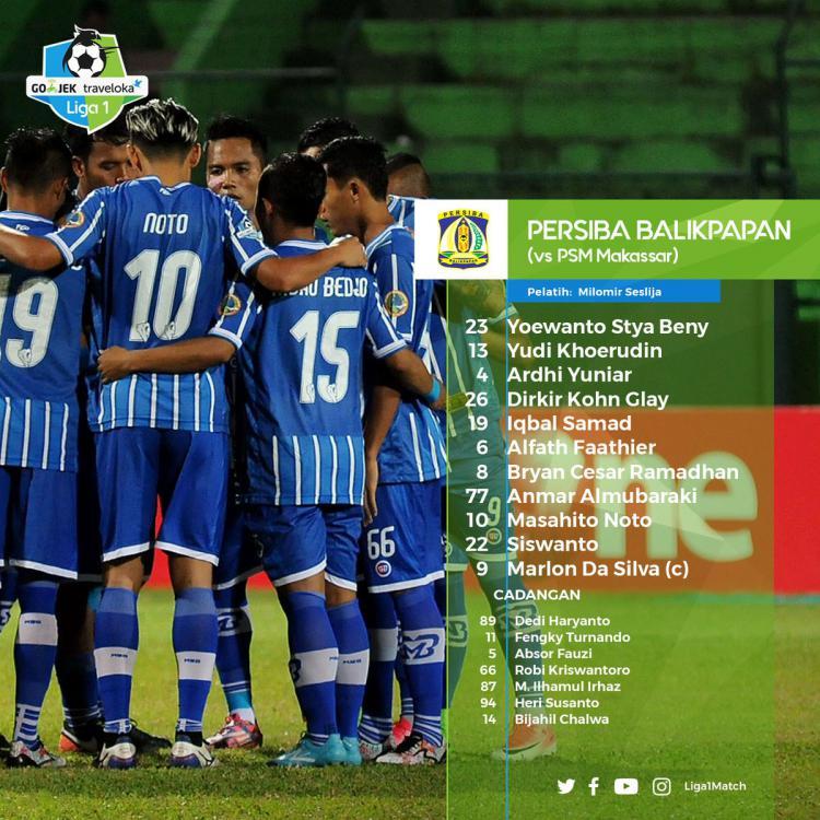Susunan pemain Persiba Balikpapan Copyright: Twitter/@Liga1Match