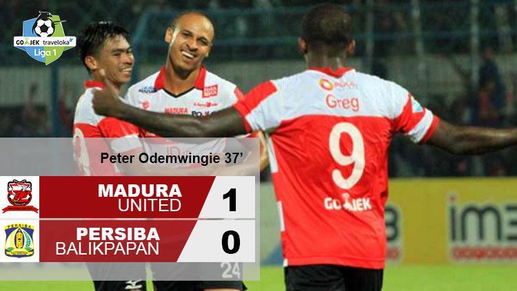 Hasil pertandingan Madura United vs Persiba Balikpapan. Copyright: Grafis: Eli Suhaeli/INDOSPORT/liga-indonesia.id