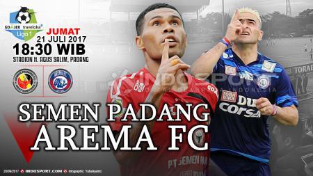 Prediksi Semen Padang vs Arema FC. - INDOSPORT