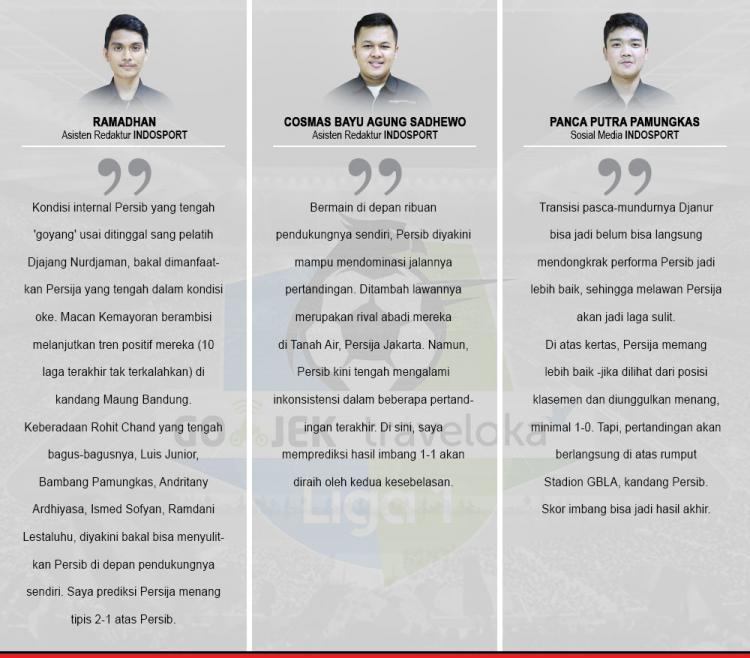 Komentar Prediksi Persib Bandung vs Persija Jakarta Copyright: Indosport.com