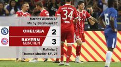 Hasil pertandingan Chelsea vs Bayern Munchen.