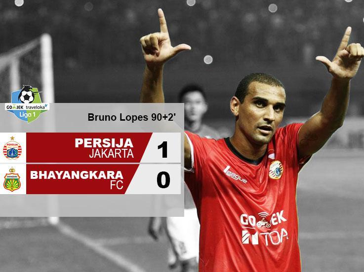 Hasil pertandingan Persija Jakarta vs Bhayangkara FC. Copyright: Grafis: Eli Suhaeli/INDOSPORT