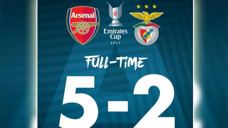 Arsenal vs Benfica. - INDOSPORT