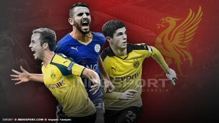 Pemain anyar yang layak gantikan Philippe Coutinho di Liverpool. - INDOSPORT