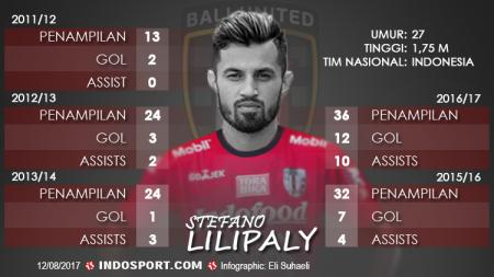 Stefano Lilipaly. - INDOSPORT
