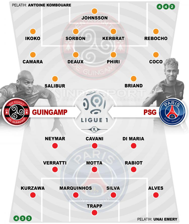Susunan Pemain Guingamp vs PSG Copyright: Grafis:Yanto/Indosport.com