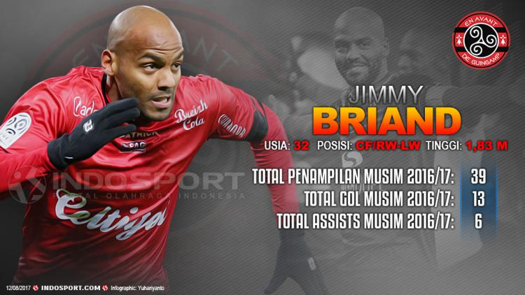 Player To Watch Jimmy Briand (Guingamp) Copyright: Grafis:Yanto/Indosport.com