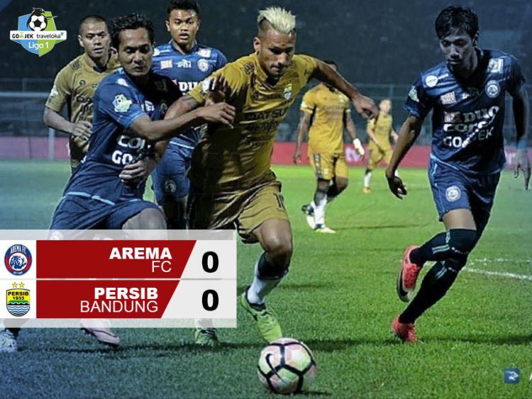 Arema FC vs Persib Bandung Copyright: Grafis:Yanto/Indosport/twitter@simamaung