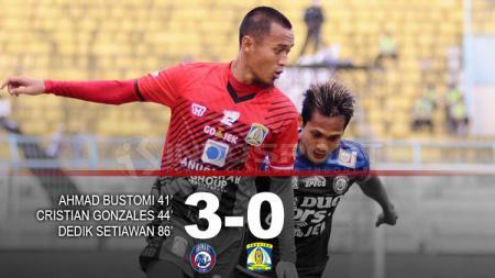 Hasil pertandingan Arema FC vs Persiba Balikpapan. - INDOSPORT