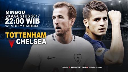 Prediksi Tottenham Hotspur vs Chelsea. - INDOSPORT