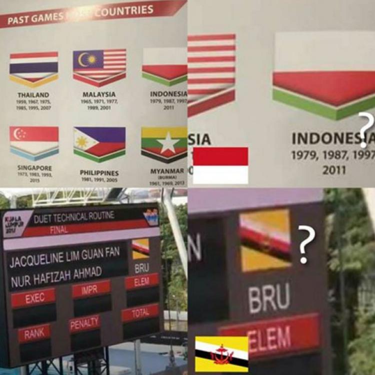 Bendera Kontingen Indonesia terbalik. Copyright: Troll ASEAN