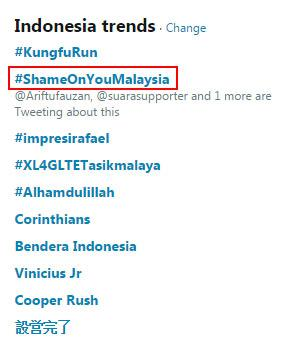 Indonesia Trends Copyright: twitter@Indonesiatrends