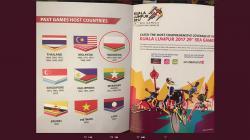 Bendera Kontingen Indonesia terbalik