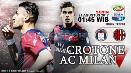 Prediksi Crotone vs AC Milan - INDOSPORT