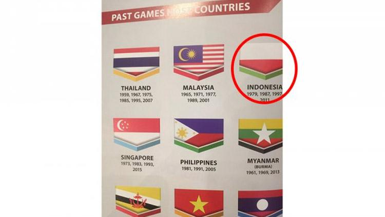 Terbaliknya bendera Indonesia. Copyright: Istimewa