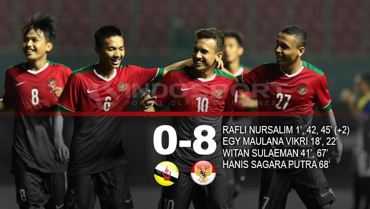 Hasil pertandingan Brunei vs Indonesia. Copyright: Grafis: Eli SuhaeliINDOSPORT