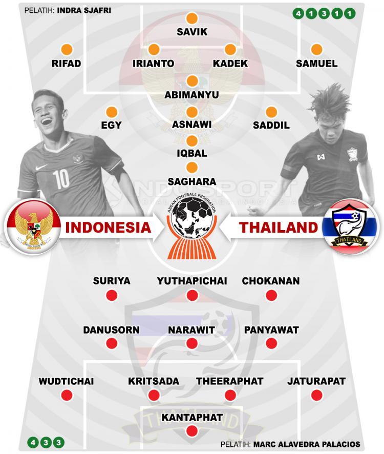 Susunan Pemain Indonesia vs Thailand Copyright: Grafis:Yanto/Indosport/com