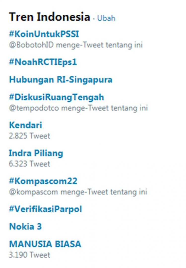 Trending topic Indonesia di Twitter. Copyright: twitter