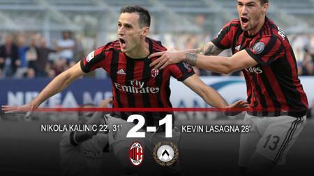 Hasil pertandingan AC Milan vs Udinese. - INDOSPORT