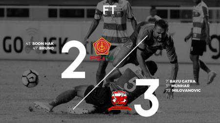 PS TNI 2-3 Madura United. - INDOSPORT