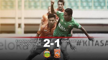 Hasil pertandingan Bhayangkara FC vs Borneo FC. - INDOSPORT