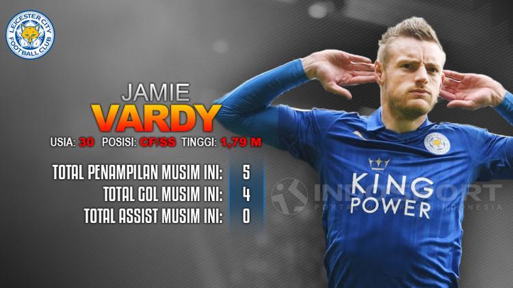 Leicester City vs Liverpool (Jamie Vardy). Copyright: Grafis: Eli Suhaeli/INDOSPORT