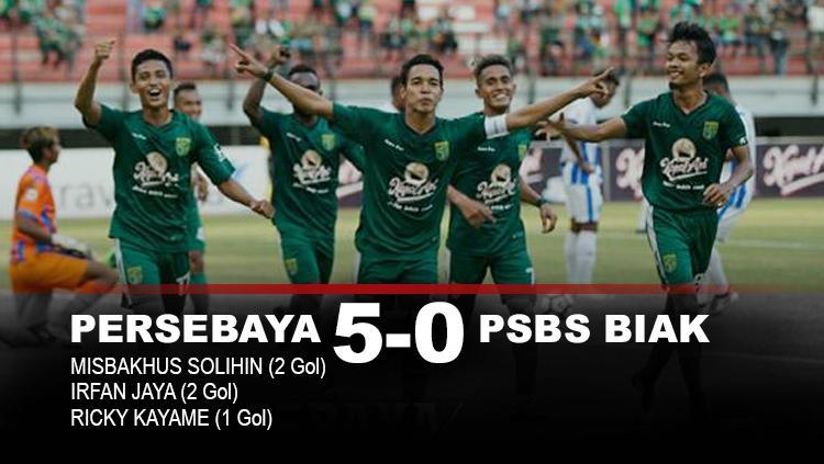 Hasil pertandingan Persebaya Surabaya vs PSBS Biak. Copyright: INDOSPORT