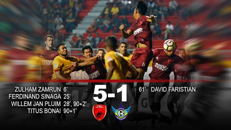 Hasil pertandingan PSM Makassar vs Gresik United. Copyright: INDOSPORT