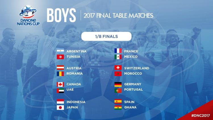 Tabel final pertandingan Danone Nations Cup. Copyright: Danone Nations Cup