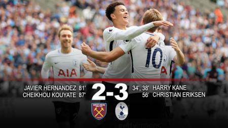 Hasil pertandingan West Ham United vs Tottenham Hotspur. - INDOSPORT