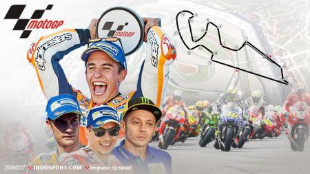 MotoGP Aragon 2019 akan bergulir mulai Jumat (20/09/19) sampai Minggu (22/09/19). - INDOSPORT