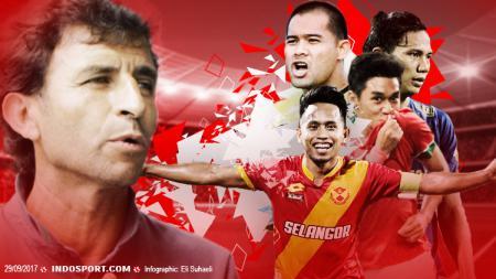 Luis Milla Rilis 20 Pemain Timnas Indonesia Lawan Kamboja. - INDOSPORT