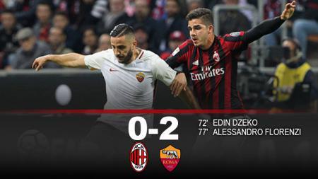 AC Milan vs AS Roma. - INDOSPORT