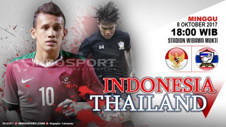 Prediksi Indonesia vs Thailand - INDOSPORT