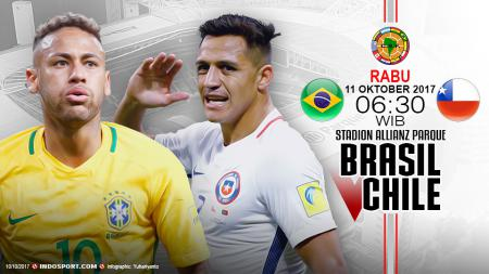 Prediksi Brasil vs Chile. - INDOSPORT