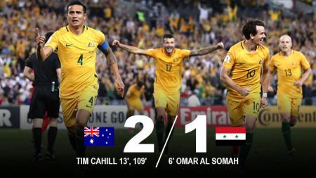 Hasil pertandingan Australia vs Suriah. - INDOSPORT