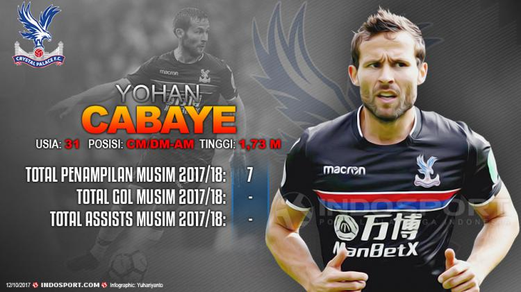 Player To Watch Yohan Cabaye (Crystal Palace) Copyright: Grafis:Yanto/Indosport.com