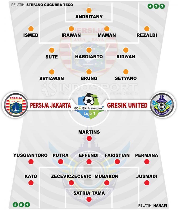 Susunan Pemain Persija Jakarta vs Gresik United Copyright: Grafis:Yanto/Indosport.com
