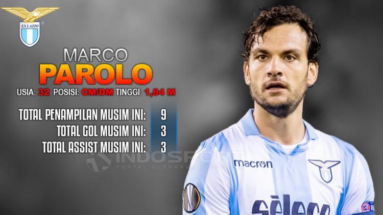 Prediksi Juventus vs Lazio (Marco Parolo). Copyright: Grafis: Eli Suhaeli/INDOSPORT