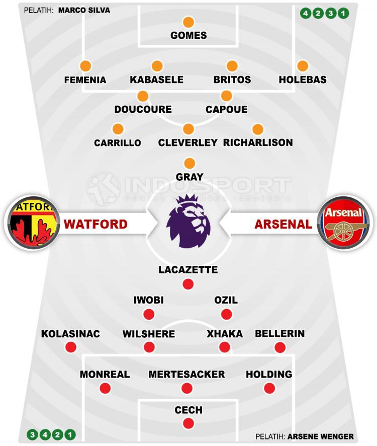 Prediksi Watford vs Arsenal (Susunan Pemain). Copyright: Grafis: Eli Suhaeli/INDOSPORT