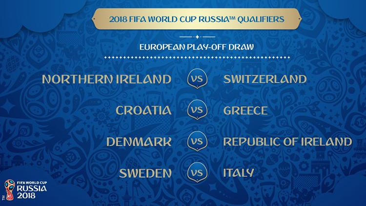 Drawing babak play off Piala Dunia 2018 zona Eropa. Copyright: fifa.com