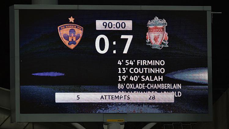 Maribor 0-7 Liverpool Copyright: INDOSPORT