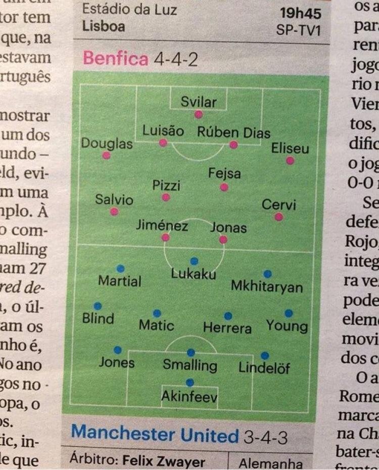 Salah nama kiper Manchester United, yang mana Akinfeev merupakan kiper CSKA Moscow. Copyright: Twitter/@shotongoal247