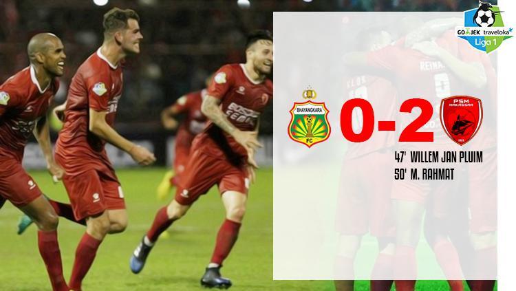 Hasil pertandingan Bhayangkara FC vs PSM Makassar. Copyright: Grafis: Eli Suhaeli/INDOSPORT
