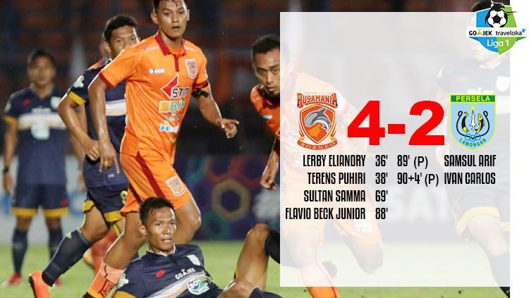 Hasil pertandingan Borneo FC vs Persela Lamongan. Copyright: Grafis: Eli Suhaeli/INDOSPORT