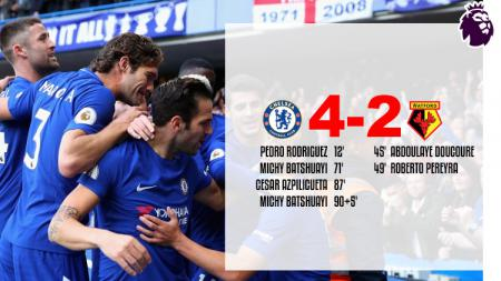 Hasil pertandingan Chelsea vs Watford. - INDOSPORT